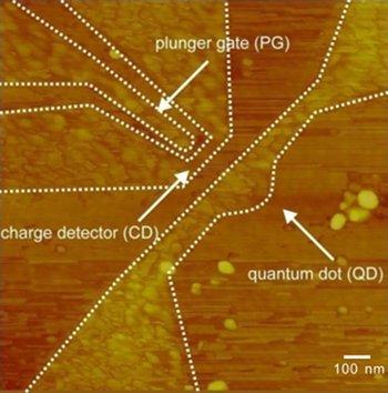 Graphene single quantum dot